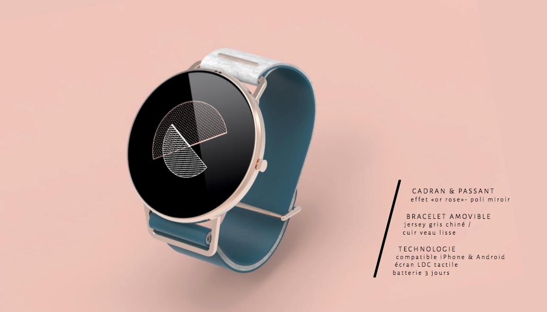 d couvrez le projet shammane montres connect es l gantes. Black Bedroom Furniture Sets. Home Design Ideas